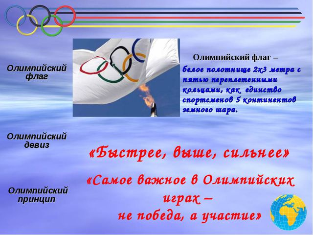 «Быстрее, выше, сильнее» «Самое важное в Олимпийских играх – не победа, а уча...