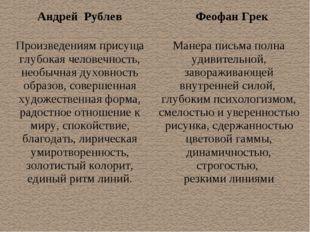 Андрей Рублев Феофан Грек Произведениям присуща глубокая человечность, необы