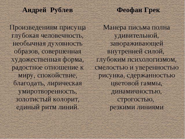Андрей Рублев Феофан Грек Произведениям присуща глубокая человечность, необы...