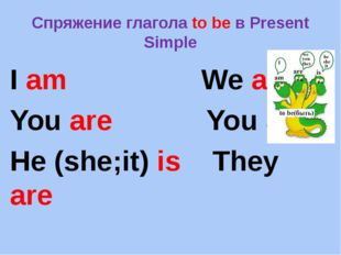Спряжение глагола to be в Present Simple I am We are You are You are He (she;
