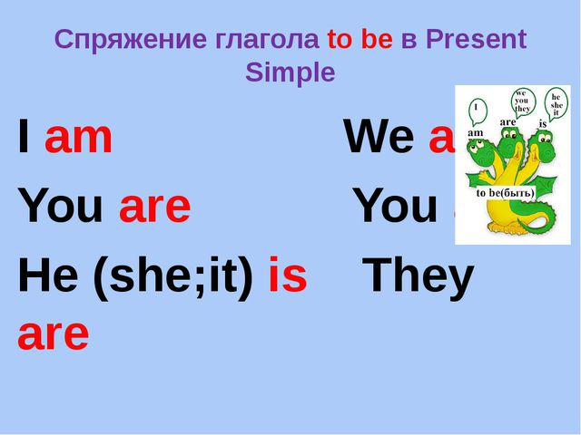 Спряжение глагола to be в Present Simple I am We are You are You are He (she;...