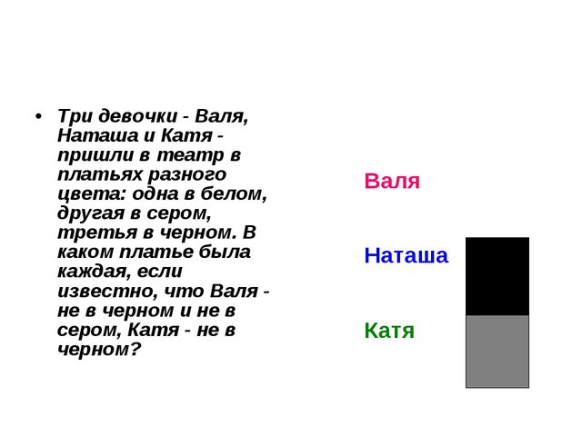 Три девочки - Валя, Наташа и Катя - пришли в театр в платьях разного цвета: о...