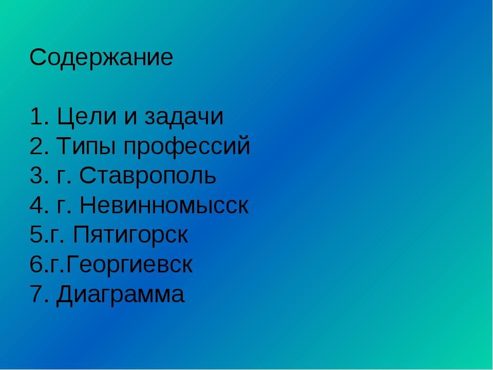 Содержание 1. Цели и задачи 2. Типы профессий 3. г. Ставрополь 4. г. Невинном...
