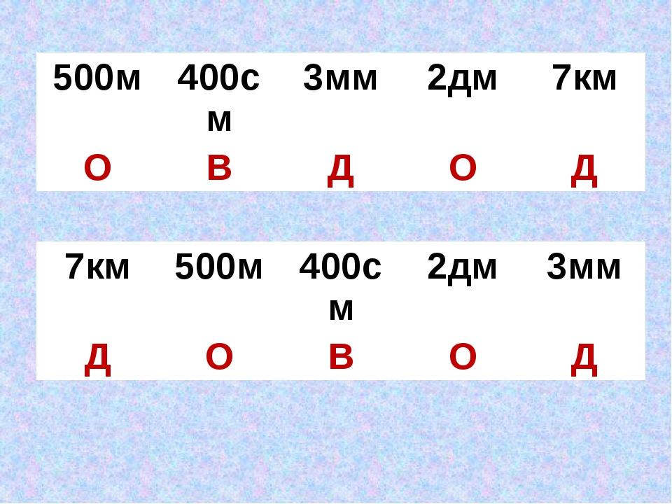 500м 400см 3мм 2дм 7км О В Д О Д 7км 500м 400см 2дм 3мм Д О В О Д