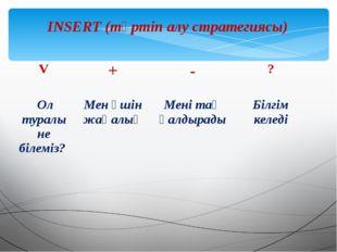 INSERT (түртіп алу стратегиясы) V + - ? Олтуралынебілеміз? Менүшінжаңалық Мен