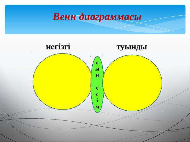 с ы н е с і м негізгі туынды Венн диаграммасы