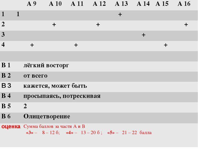 ОТВЕТЫ  А 9 А 10 А 11 А 12 А 13 А 14А 15А 16 11 +  2 + +...