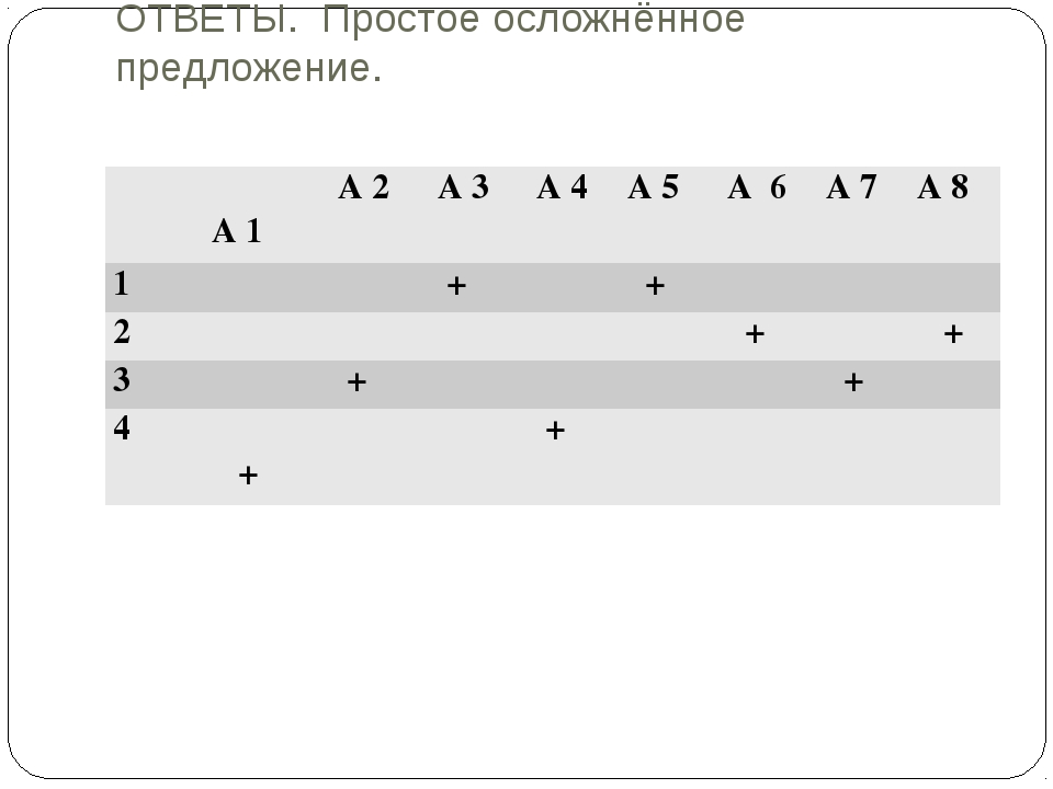 ОТВЕТЫ. Простое осложнённое предложение.  А 1 А 2 А 3 А 4 А 5 А 6  А...