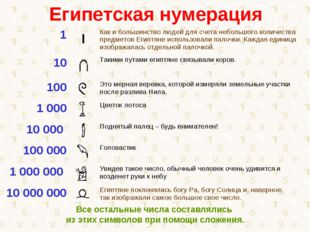 Египетская нумерация Все остальные числа составлялись из этих символов при по