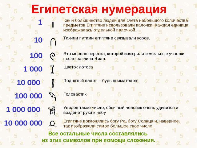 Египетская нумерация Все остальные числа составлялись из этих символов при по...