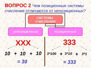 ВОПРОС 2 Чем позиционные системы счисления отличаются от непозиционных? XXX 3