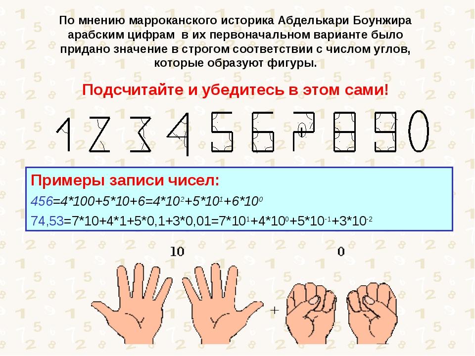 По мнению марроканского историка Абделькари Боунжира арабским цифрам в их пер...