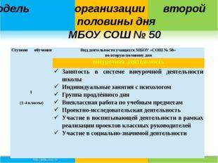 Модель организации второй половины дня МБОУ СОШ № 50 Ступени обучения Вид де