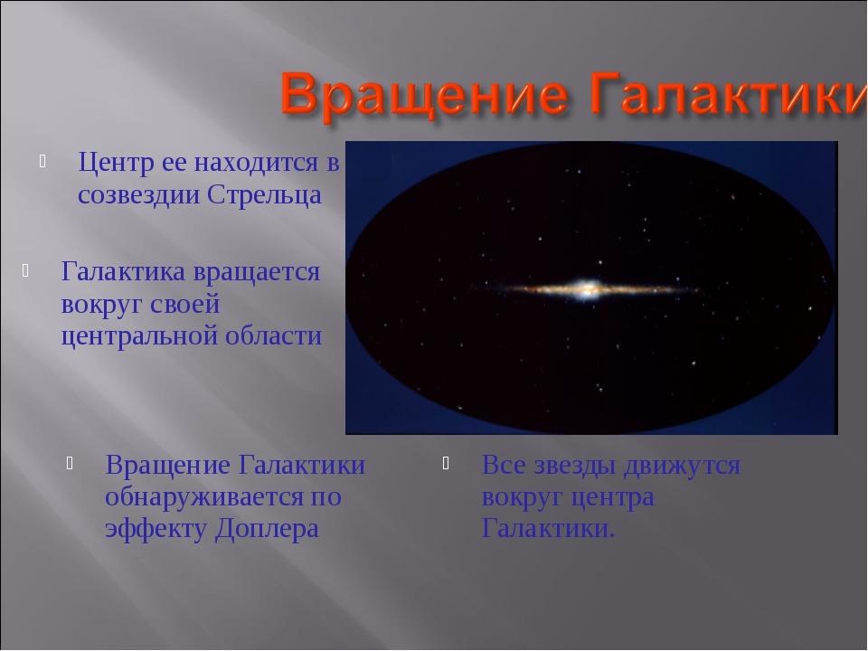 Галактика вращается вокруг своей центральной области Центр ее находится в соз...