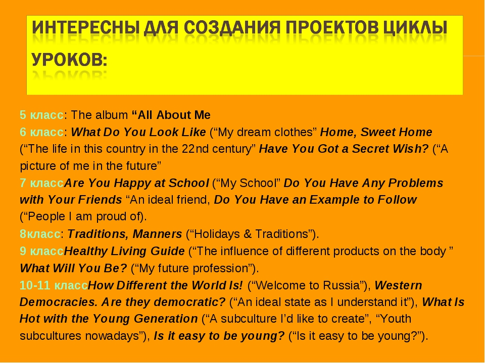 "5 класс: The album ""All About Me 6 класс: What Do You Look Like (""My dream cl..."