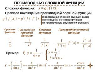 Сложная функция: Правило нахождения производной сложной функции (производная