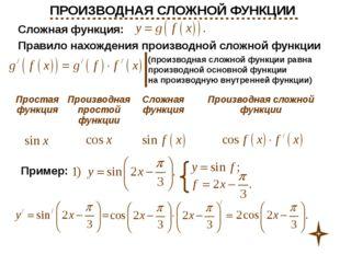ПРОИЗВОДНАЯ СЛОЖНОЙ ФУНКЦИИ Простая функция Производная простой функции Слож