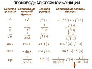 Источники информации: Высшая математика : Учеб. для вузов/ В. С. Шипачев.- М.