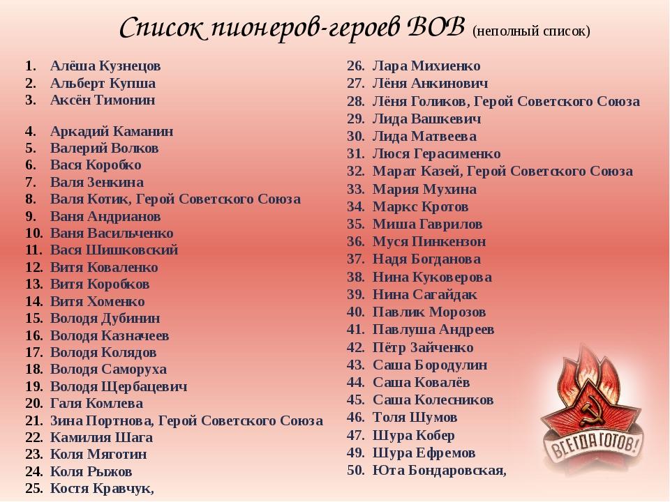 Список пионеров-героев ВОВ (неполный список) Алёша Кузнецов Альберт Купша Акс...