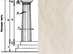 1 – стереобат-ступенчатое основание; 2 – стилобат (верхняя поверхность ступен