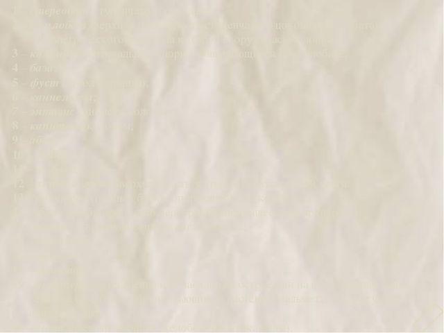 1 – стереобат-ступенчатое основание; 2 – стилобат (верхняя поверхность ступен...