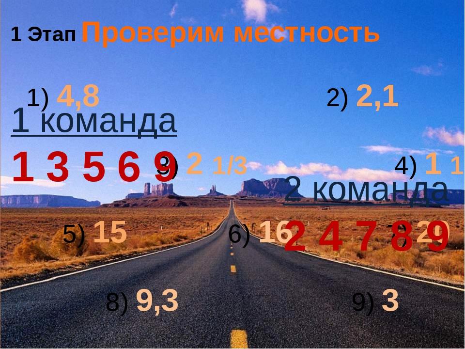 3 Этап Гонка по пересеченной местности