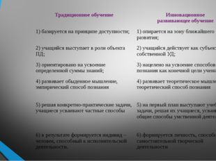 Традиционное обучение Инновационное развивающее обучение 1) базируется на пр