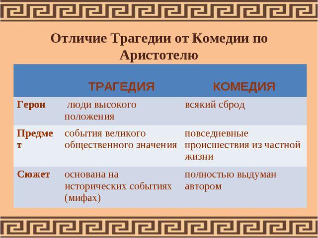 Отличие Трагедии от Комедии по Аристотелю  ТРАГЕДИЯ КОМЕДИЯ Героилюди выс...