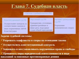 Глава 7. Судебная власть Конституционный суд РФ Осуществляет контроль за соот