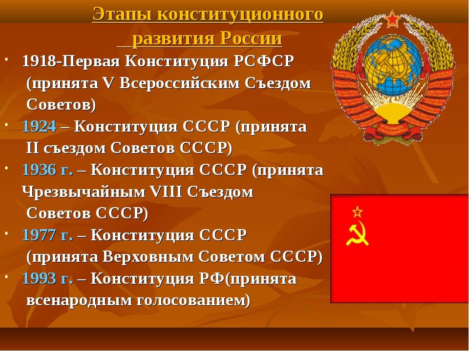 Этапы конституционного развития России 1918-Первая Конституция РСФСР  (при...