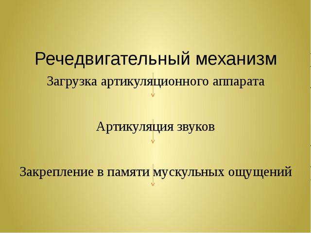 Речедвигательный механизм Загрузка артикуляционного аппарата Артикуляция зву...