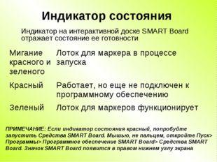 Индикатор состояния Индикатор на интерактивной доске SMART Board отражает сос