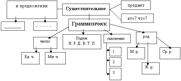 http://festival.1september.ru/articles/502219/img2.jpg