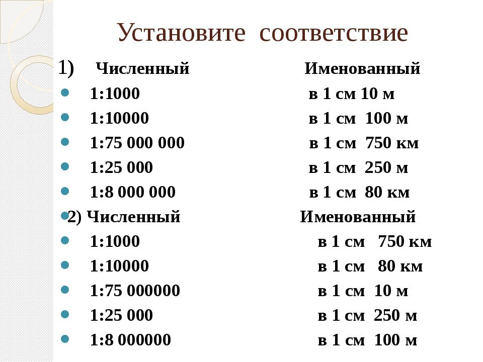 Установите соответствие 1) Численный Именованный 1:1000 в 1 см 10 м 1:10000...