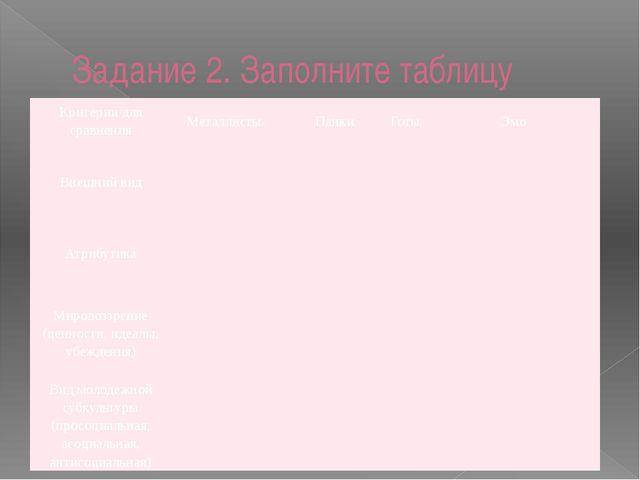 Задание 2. Заполните таблицу Критерии для сравнения Металлисты Панки Готы Эмо...