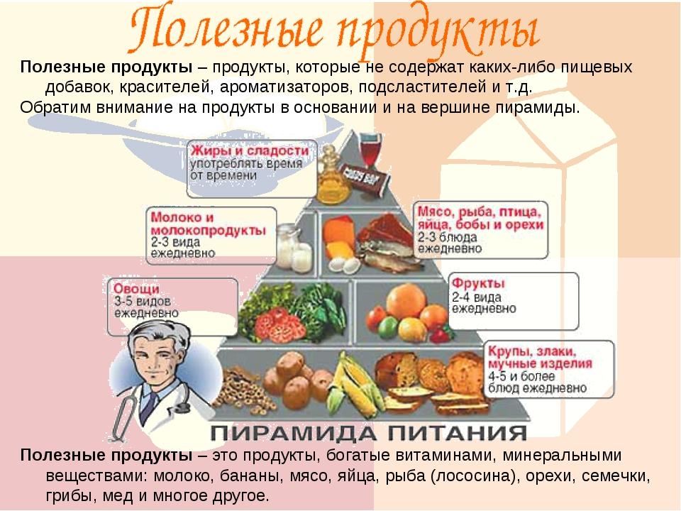 Полезные продукты – продукты, которые не содержат каких-либо пищевых добавок,...