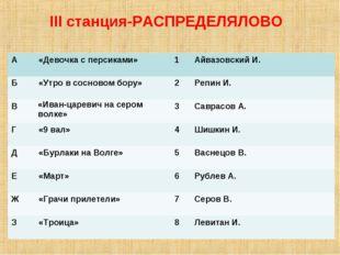 III станция-РАСПРЕДЕЛЯЛОВО A«Девочка с персиками»1Айвазовский И. Б«Утро в