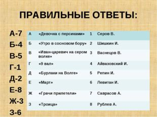 ПРАВИЛЬНЫЕ ОТВЕТЫ: А-7 Б-4 В-5 Г-1 Д-2 Е-8 Ж-3 З-6 A«Девочка с персиками»1