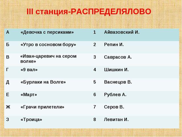 III станция-РАСПРЕДЕЛЯЛОВО A«Девочка с персиками»1Айвазовский И. Б«Утро в...