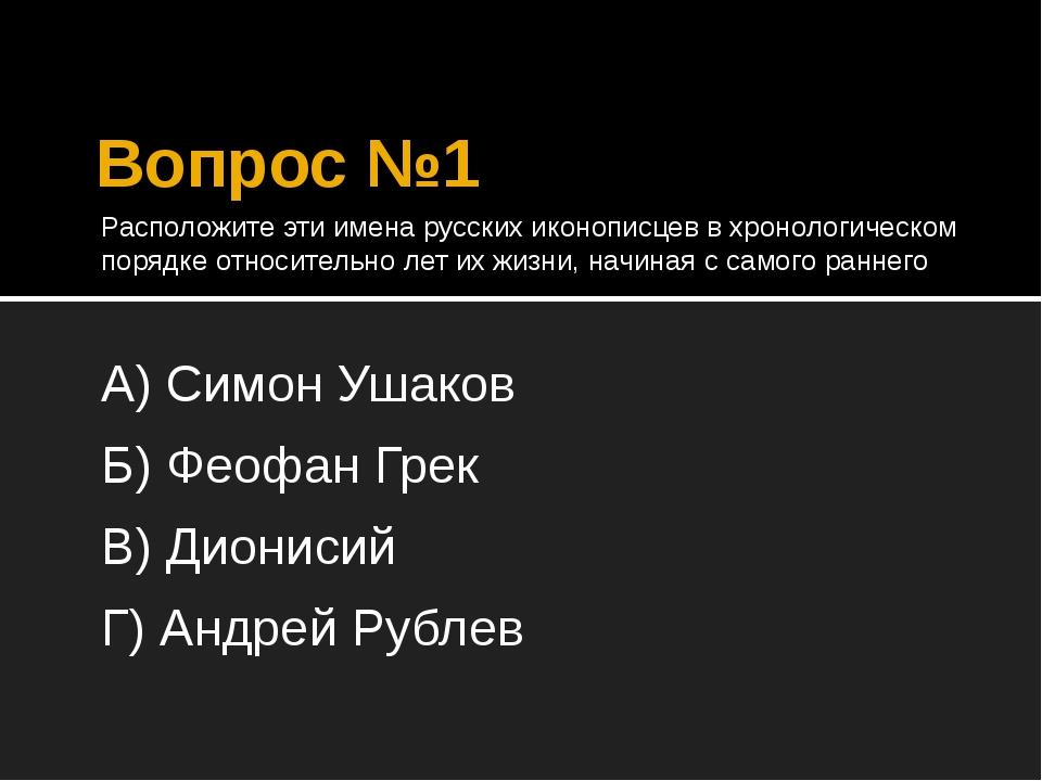 Вопрос №1 Расположите эти имена русских иконописцев в хронологическом порядке...