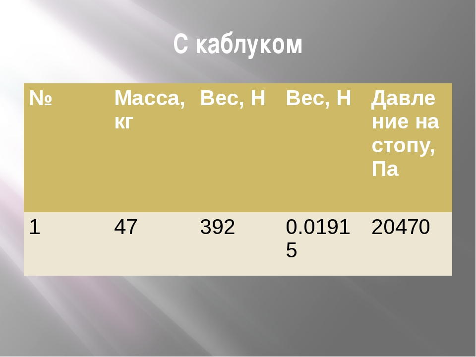 С каблуком № Масса, кг Вес, Н Вес, Н Давление на стопу, Па 1 47 392 0.01915 2...