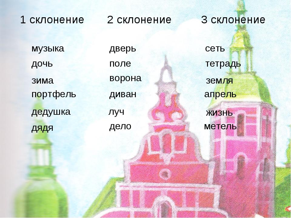 1 склонение 2 склонение 3 склонение музыка зима дочь портфель дедушка дядя дв...