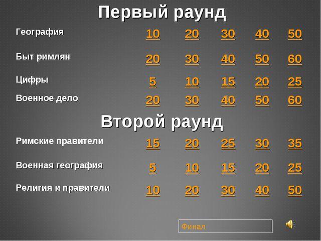 Финал Первый раунд География1020304050 Быт римлян2030405060 Цифры...