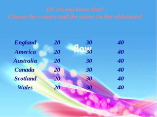 III. Do you know that? Choose the country and the scores on the whiteboard En