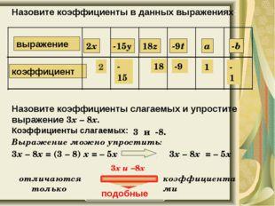 У 545. Назовите коэффициенты в данных выражениях: 2 -15 18 -9 1 -1 Назовите к