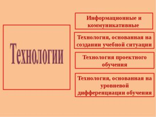 Информационные и коммуникативные Технология, основанная на создании учебной с