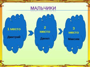 1 место Дмитрий 2 место Данил 3 место Максим