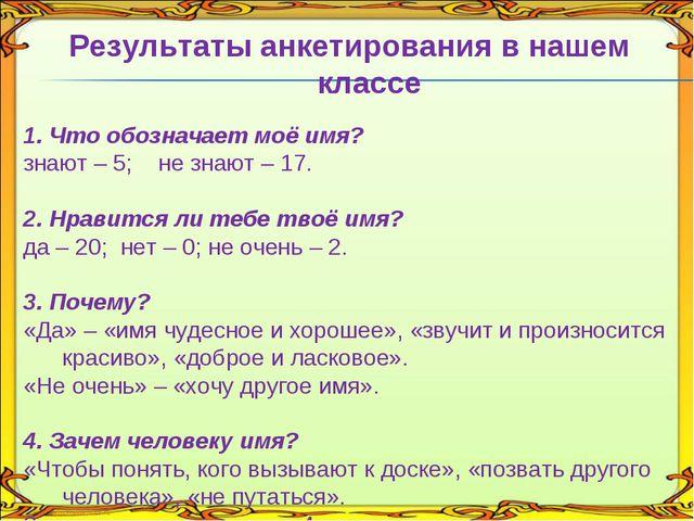 Результаты анкетирования в нашем классе 1. Что обозначает моё имя? знают – 5;...