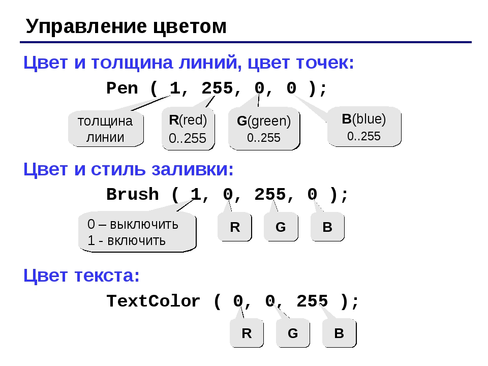 Управление цветом Цвет и толщина линий, цвет точек: Pen ( 1, 255, 0, 0 ); Цве...