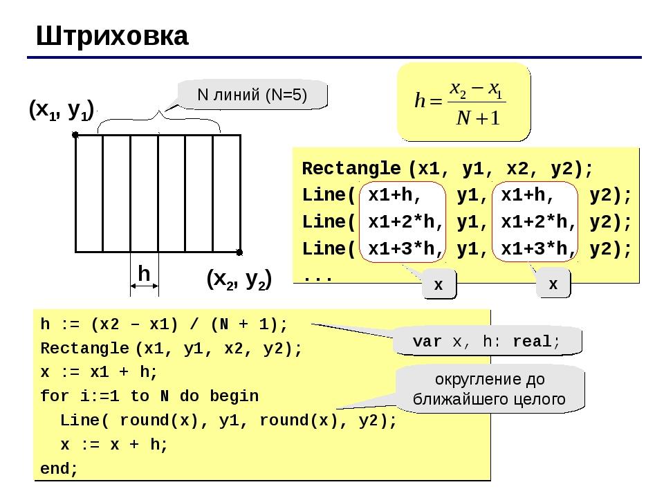 Штриховка (x1, y1) (x2, y2) N линий (N=5) h Rectangle (x1, y1, x2, y2); Line(...